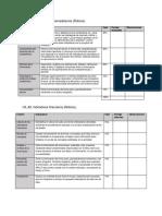 Rúbricas y escala de evaluación Unidad 3 evaluacion financiera unadm