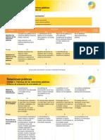 Criterios_de evaluacion_de actividades_u2