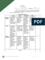 MODULE 1.0 Activity Sheet