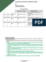 I.E.I N-748 CRONOGRAMA DE ENTREGA  DE ALIM. Y CT.