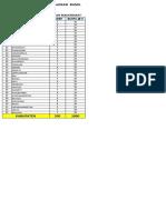 PENDAMPINGAN BUMIL KGM (1).xlsx