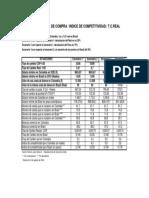 ejercicio PPC - ITCR-  agosto 2020
