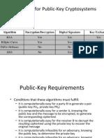 2-public-key