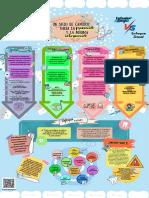 Un siglo de cambios hacia la prevención y la mínima intervención.pdf