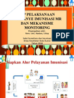 SOP Imunisasi MR by Ns. Umi Nadra, S.kep