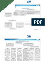 Estructura orgánica EOP.pdf