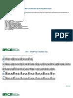 apics-exam-pass-rate-report