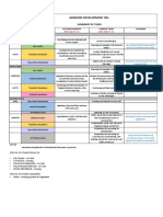 ARKIDOM_Summary of Project Tasks_07-27-2020.pdf