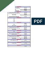 Evaluation of Bonds