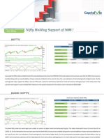 Stock Futures and Options Reports for the Week (24th - 29th January - 2011)