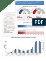 INSP - Raport saptamanal (EpiSaptamana33)