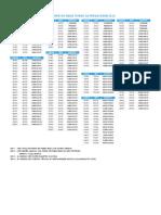 isoladores-premix-paralelo.pdf