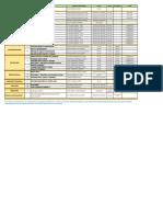 cursos-programados-2020