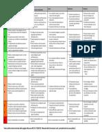 Criteri_valutazione_prove_Parlare_B2