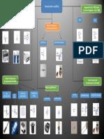 Componentes LIVEWIRE.pdf