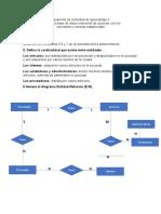 Desarrollo de Actividad de aprendizaje 4