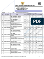 LAMPIRAN3. HASIL SKD 2019 PESERTA P1TL