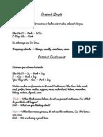 Ingles I - Resumen