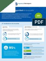 AC_OEI_Infografia_encuesta_Final-DIGITAL.pdf