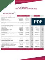 Actualités de la répartition.pdf