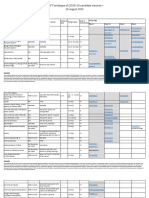 novel-coronavirus-landscape-covid-19-2.pdf