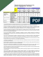 04 - ANEXO IV  - 521-2019 - JOINVILLE-SC - LC 470 versão consolidada 27-03-2019 - REQUISITOS URBANISTICOS URBANISTICOS PARA PARCELAMENTO DO SOLO.pdf
