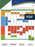 malla_admin_salud_ocupacional.pdf_ULTIMA