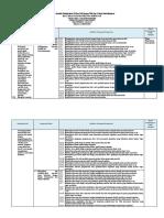 7. Analisis Keterkaitan KI dan KD dengan IPK dan Materi Pembelajaran
