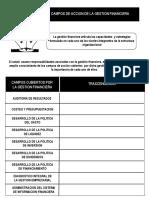 Taller 1 Gestión financiera clase (1).pdf