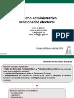 Procedimiento especial sancionador, Ciudad de México, abril, 2018