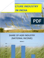 AGRI CULTURE INDUSTRY IN INDIA IMROVED AND CONVERTED INTO 97-03