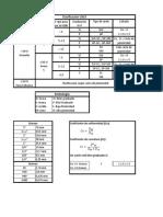 Tabla USCS.pdf