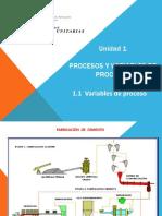 1.OU-Variables de proceso-2020.pptx