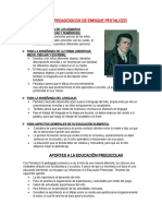 APORTES  PEDAGÓGICOS DE ENRIQUE PESTALOZZI