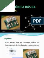 ELECTRÓNICA BÁSICA 2009-2010.ppt