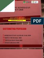 Pelaksanaan DAK 2018 dan Usulan 2019