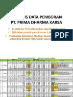 Analisa Hasil Pemboran Prima Dharma Karsa