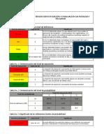 MT-HSEQ-04 Matriz de Identificación de Peligros y Valoración de los riesgos.xlsx