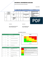 Hirarc Rock Blasting Personal Protective Equipment Risk Assessment