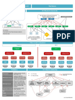 Networklife_CheatSheet_ACI_01_basics.pdf