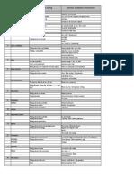 Programe A1 -C1 2020.xlsx