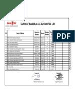CURRENT MANUAL B737-NG CONTROL LIST