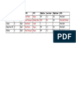 CASM Parameter.doc