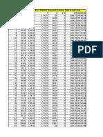 model de grafic de rambursare (1).xlsx