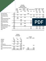 Solution-DDL-Partnership-Practice-Problem-Cash-Priority-Program-v2