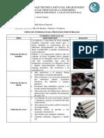 TIPOS DE TUBERIAS PARA PROCESOS INDUSTRIALES.pdf