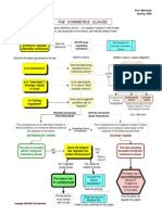 Constitutional+Law+Commerce+Clause+Flowchart4