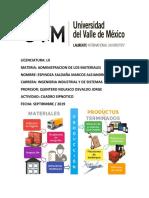 CUADRO SINOPTICO DE ADMINISTRACION DE MATERIALES.docx