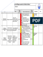 ANALYSE DES RISQUES CTPM.pdf
