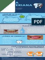 Blue Entrepreneur Personalities Business Infographic (1)